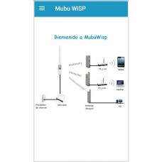 Mubu WISP