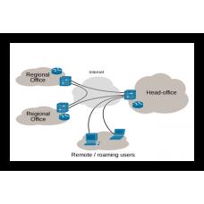 Administración remota mediante VPN